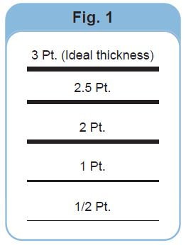 Figure 1 - Line Thickness