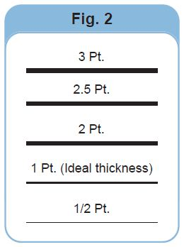 Figure 2 - Line Thickness